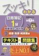 スッキリわかる 日商簿記 1級 商業簿記・会計学<第7版> 資産・負債・純資産編 (2)