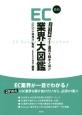 最新・EC業界大図鑑 2015年のEC業界を総まとめ!!
