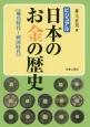 ビジュアル 日本のお金の歴史 飛鳥時代~戦国時代