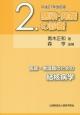 医師・看護職のための結核病学 感染・発病の診断 (2)
