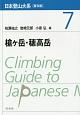 日本登山大系<普及版> 槍ケ岳・穂高岳 (7)