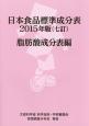 日本食品標準成分表 2015 脂肪酸成分表編<七訂> 文部科学省科学技術・学術審議会資源調査分科会報告