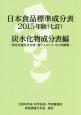 日本食品標準成分表 2015 炭水化物成分表編-利用可能炭水化物、糖アルコール及び有機酸-<七訂> 文部科学省科学技術・学術審議会資源調査分科会報告