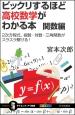 おもしろいほどよくわかる高校数学 関数編 2次方程式、指数・対数・三角関数がスラスラ解ける!