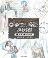 日本の学校の怪談絵図鑑 教室でおこる怪談 みたい!しりたい!しらべたい!(1)