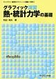 グラフィック演習 熱・統計力学の基礎 ライブラリ物理学グラフィック講義別巻3