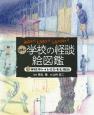 日本の学校の怪談絵図鑑 学校やトイレにひそむ怪談 みたい!しりたい!しらべたい!(2)