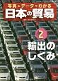 写真とデータでわかる日本の貿易 輸出のしくみ (2)