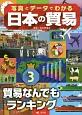 写真とデータでわかる日本の貿易 貿易なんでもランキング (3)