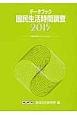 データブック 国民生活時間調査 2015
