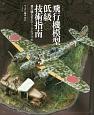 飛行機模型低級技術指南 飛行機大名モデリングのすすめ