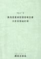 集落営農実態調査報告書 平成27年