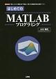 はじめてのMATLABプログラミング
