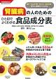 腎臓病の人のためのひと目でよくわかる食品成分表 暮らしのきほんBOOKS