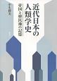 近代日本の人類学史 帝国と植民地の記憶