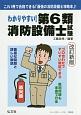 わかりやすい!第6類消防設備士試験<改訂新版・改訂第2版> これ1冊で合格できる「最強の消防設備士攻略本」!