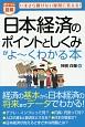 ポケット図解 日本経済のポイントとしくみがよ~くわかる本 いまさら聞けない疑問に答える!