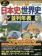 オールカラー図解・日本史&世界史並列年表 見て楽しい!