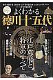 よくわかる徳川十五代 徳川家康公薨去四百年・江戸幕府最高権力者たちのミス