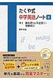 たくや式中学英語ノート 中2 動名詞・to不定詞1・助動詞2 (6)