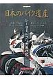 日本のバイク遺産 レーサーレプリカ年代記