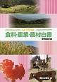 食料・農業・農村白書 参考統計表 平成28年