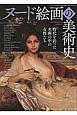 ヌード絵画の美術史