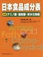 日本食品成分表<七訂> 2015 アミノ酸成分表・脂肪酸成分表・炭水化物成分表編