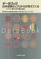 データブック日本宣教のこれからが見えてくる キリスト教の30年後を読む