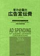 有力企業の広告宣伝費 2016 NEEDS日経財務データより算定