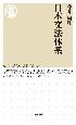 日本文法体系