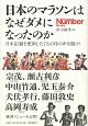 日本のマラソンはなぜダメになったのか 日本記録を更新した7人の侍の声を聞け!
