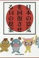 日本の景気を回復させる14の提案