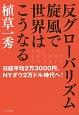 反グローバリズム旋風で世界はこうなる TRI REPORT CY2017 日経平均2万3000円、NYダウ2万ドル時代へ!