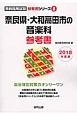 奈良県・大和高田市の音楽科 参考書 2018 教員採用試験「参考書」シリーズ8