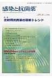 感染と抗菌薬 19-4 特集:注射用抗菌薬の最新トレンド