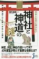 日本人なのに知らない神社と神道の謎 神社と神道でひも解く日本人と歴史