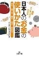 日本人の「お金の使いかた」図鑑 住む・食べる・着る・遊ぶ・貯める……