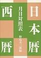 日本暦西暦月日対照表