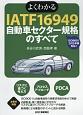 よくわかるIATF16949自動車セクター規格のすべて
