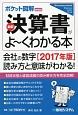 ポケット図解mini 最新・決算書がよ~くわかる本 2017