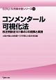 コンメンタール可視化法 GENJIN刑事弁護シリーズ19 改正刑訴法301条の2の読解と実践