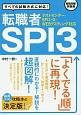 転職者SPI3 テストセンター・SPI3-G・WEBテスティング対応