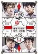 第一回 麻雀プロ団体日本一決定戦 第一節 2回戦