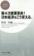第4次産業革命!日本経済をこう変える。