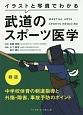 イラストと写真でわかる 武道のスポーツ医学 剣道 中学校体育の剣道指導と外傷・障害、事故予防のポイン