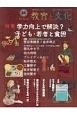 教育と文化 季刊フォーラム 2016Summer 特集:学力向上で解決?子ども・若者と貧困 (84)