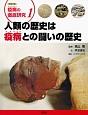 シリーズ 疫病の徹底研究 人類の歴史は疫病との闘いの歴史 (1)