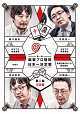 第一回 麻雀プロ団体日本一決定戦 第二節 3回戦