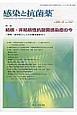感染と抗菌薬 20-1 特集:結核・非結核性抗酸菌感染症の今-併発・合併症としての対策を踏まえて Infection and Antimicrobi